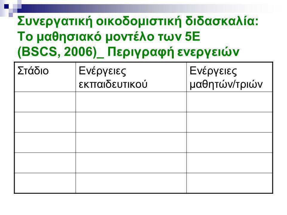 Συνεργατική οικοδομιστική διδασκαλία: Το μαθησιακό μοντέλο των 5E (BSCS, 2006)_ Περιγραφή ενεργειών ΣτάδιοΕνέργειες εκπαιδευτικού Ενέργειες μαθητών/τριών
