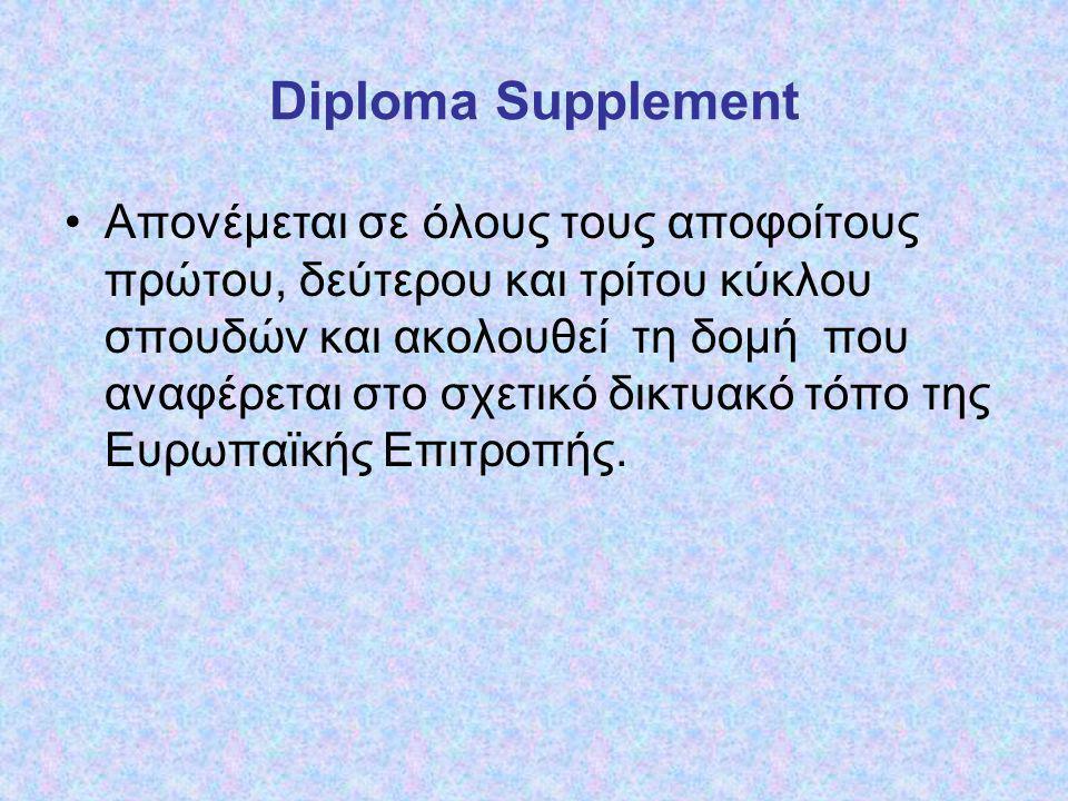 PARARTHMA DIPL AGGLIKA PARARTHMA DIPL ELLHNIKA TELIKO SUPPLEMENT CARDISOFTenglish.pdf