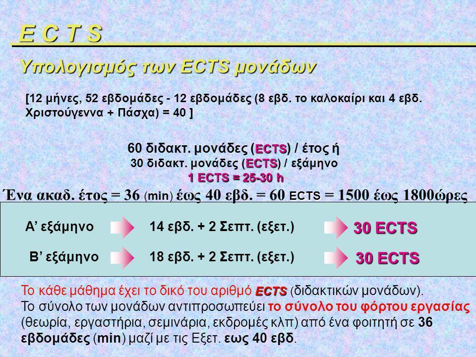 Προπτυχιακό Π.Σ.(Α' εξάμηνο ) 4 μήνες (Ο,Ν,Δ,Ι) -2 (Χριστ.)=14 εβδ.+ 2 εβδ.