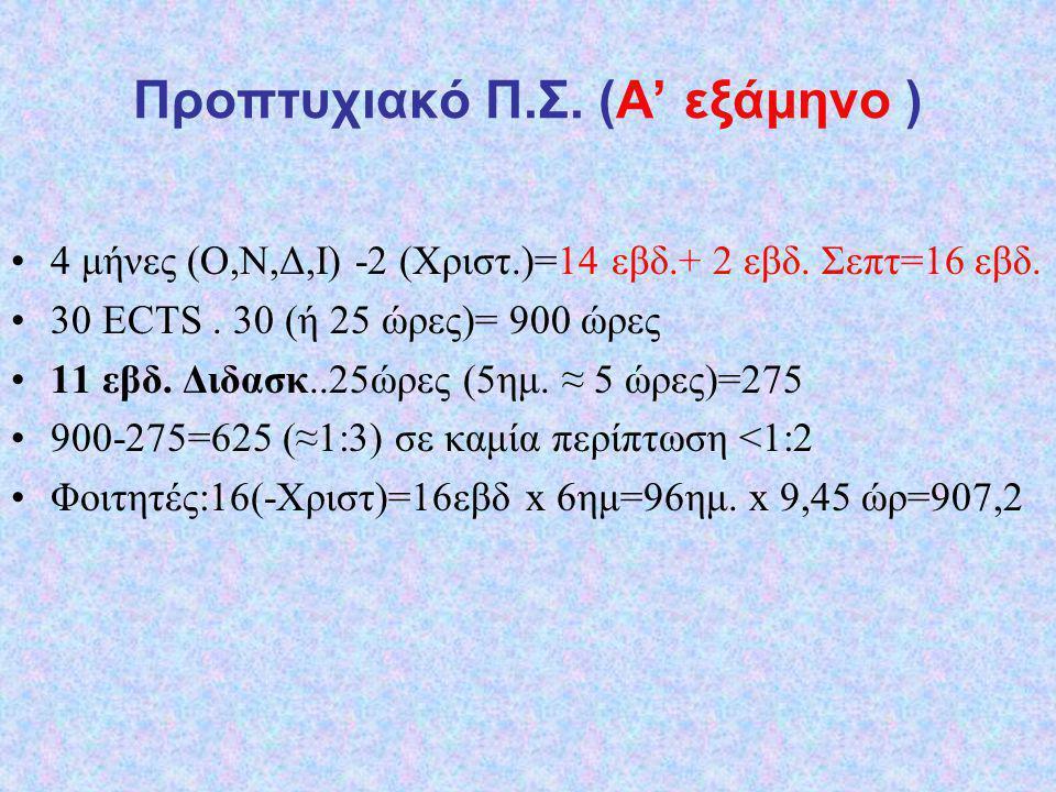 Προπτυχιακό Π.Σ.(Β' εξάμηνο) 5 μήνες (Φ,Μ,Α,Μ,Ι) -2 (Πάσχα) + 2 Σεπτ=18 +2 εβδ= 20 εβδ.