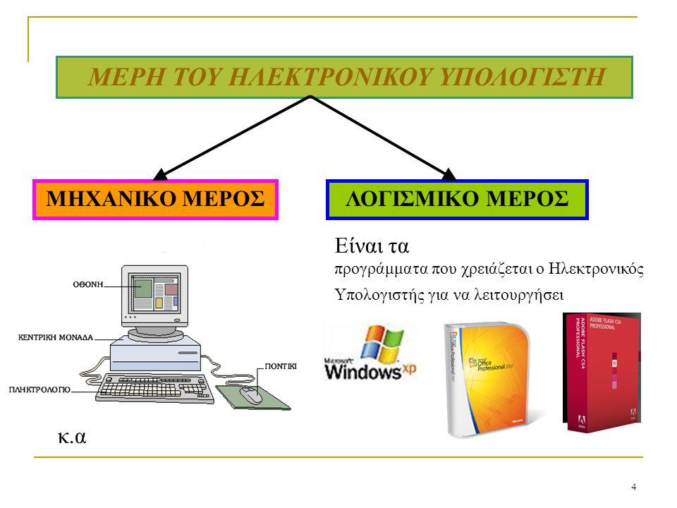 4 προγράμματα που χρειάζεται ο Ηλεκτρονικός Υπολογιστής για να λειτουργήσει ΛΟΓΙΣΜΙΚΟ ΜΕΡΟΣ ΜΕΡΗ ΤΟΥ ΗΛΕΚΤΡΟΝΙΚΟΥ ΥΠΟΛΟΓΙΣΤΗ ΜΗΧΑΝΙΚΟ ΜΕΡΟΣ κ.α Είναι