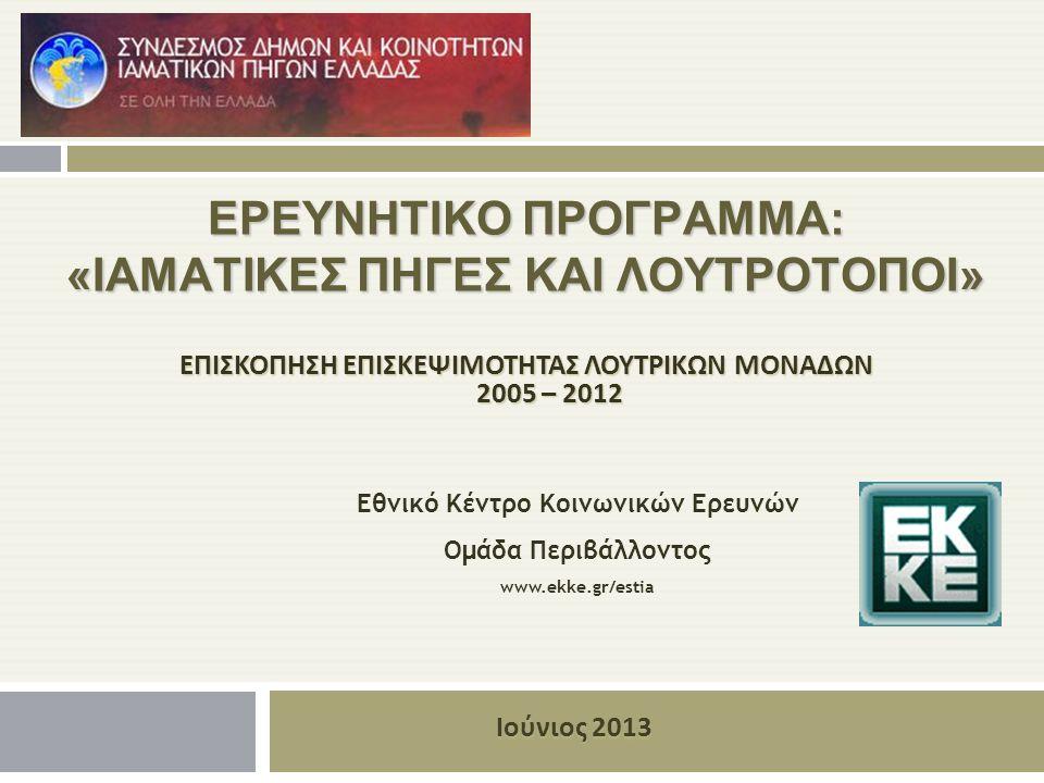 Αποτελέσματα Έρευνας Λειτουργούσες Λουτρικές Μονάδες κατά Φορέα Εκμετάλλευσης – Συμπλήρωση ερωτηματολογίων 2010 - 2013 Πλήθος ερωτηματολογίων Σύνολο Απώλειες 2010 (Λειτ.