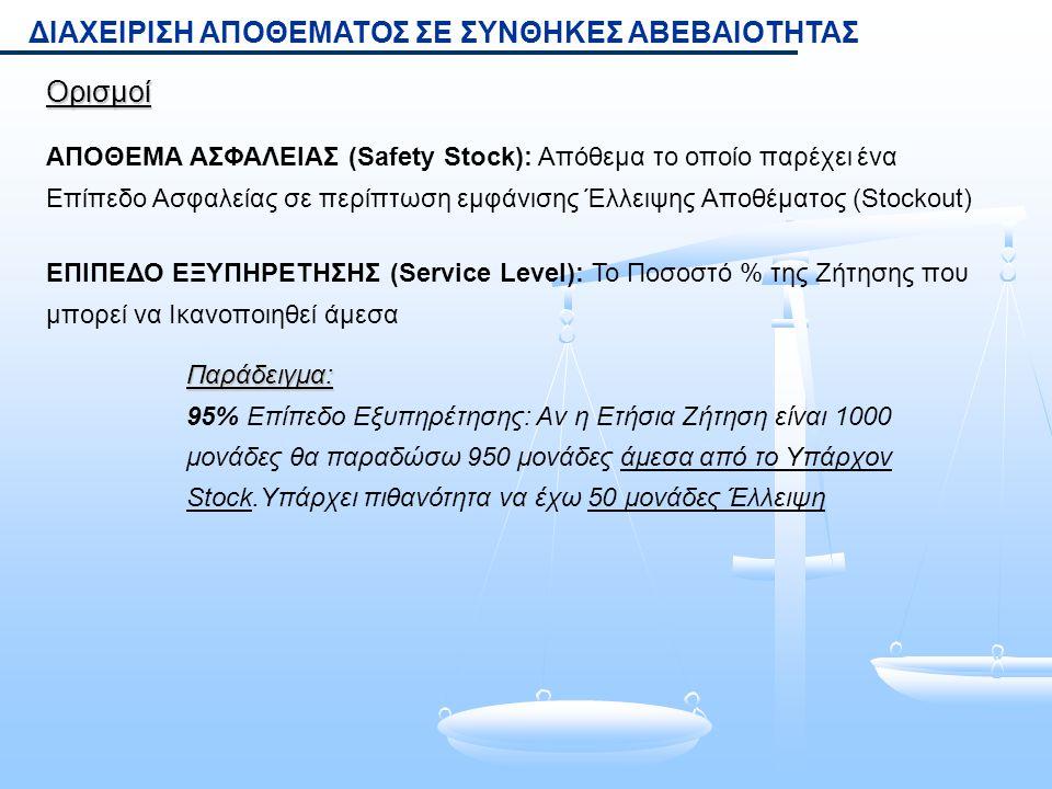 ΔΙΑΧΕΙΡΙΣΗ ΑΠΟΘΕΜΑΤΟΣ ΣΕ ΣΥΝΘΗΚΕΣ ΑΒΕΒΑΙΟΤΗΤΑΣ Ορισμοί ΑΠΟΘΕΜΑ ΑΣΦΑΛΕΙΑΣ (Safety Stock): Απόθεμα το οποίο παρέχει ένα Επίπεδο Ασφαλείας σε περίπτωση ε