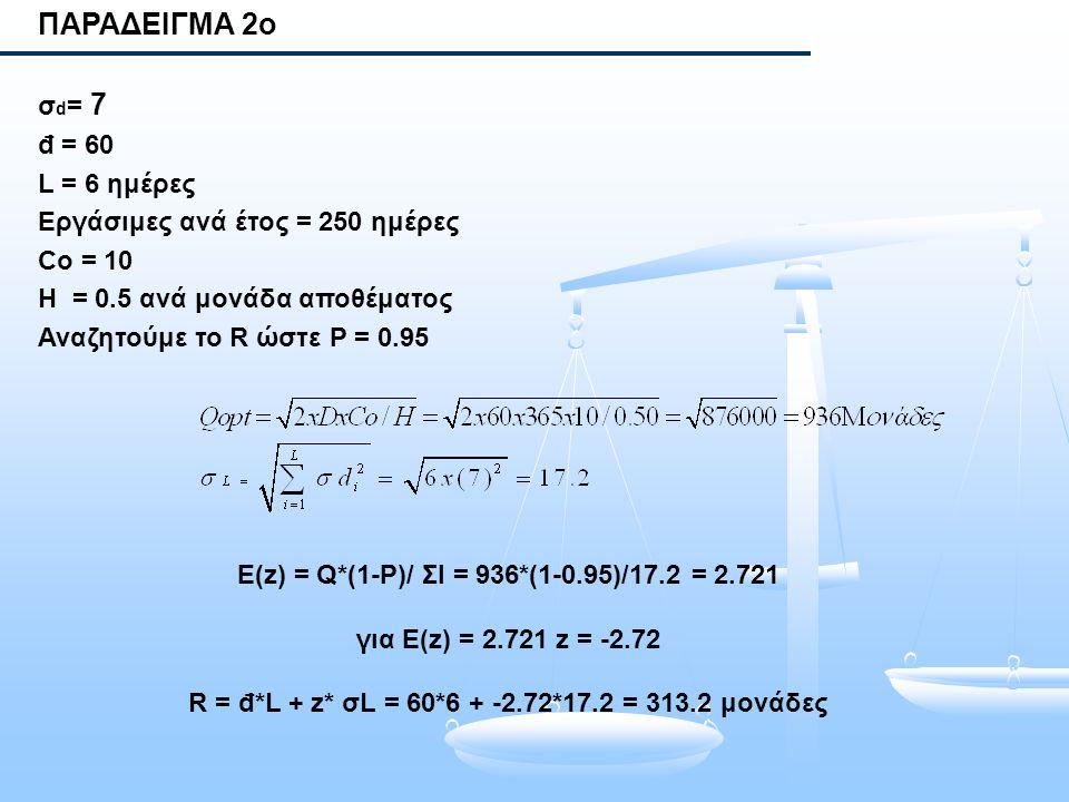 ΠΑΡΑΔΕΙΓΜΑ 2ο σ d = 7 đ = 60 L = 6 ημέρες Εργάσιμες ανά έτος = 250 ημέρες Co = 10 H = 0.5 ανά μονάδα αποθέματος Αναζητούμε το R ώστε P = 0.95 E(z) = Q