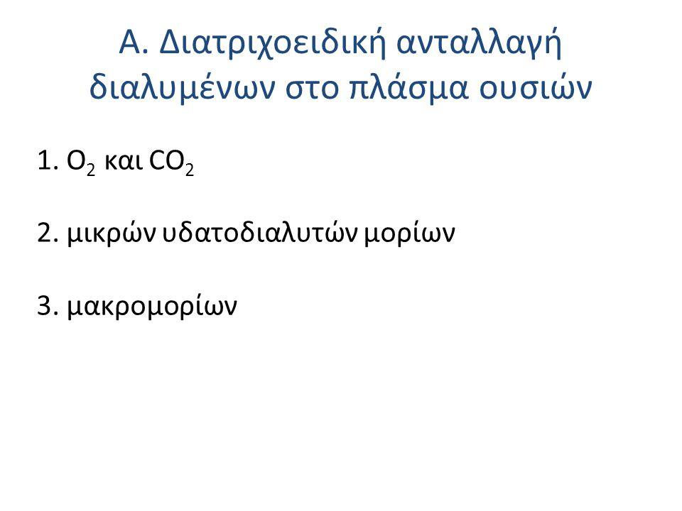 Α. Διατριχοειδική ανταλλαγή διαλυμένων στο πλάσμα ουσιών 1. Ο 2 και CΟ 2 2. μικρών υδατοδιαλυτών μορίων 3. μακρομορίων