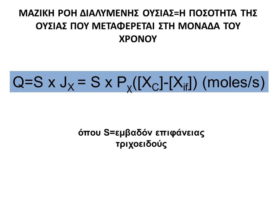 MAZIKH ΡΟΗ ΔΙΑΛΥΜΕΝΗΣ ΟΥΣΙΑΣ=Η ΠΟΣΟΤΗΤΑ ΤΗΣ ΟΥΣΙΑΣ ΠΟΥ ΜΕΤΑΦΕΡΕΤΑΙ ΣΤΗ ΜΟΝΑΔΑ ΤΟΥ ΧΡΟΝΟΥ Q=S x J X = S x P χ ([X C ]-[X if ]) (moles/s) όπου S=εμβαδόν