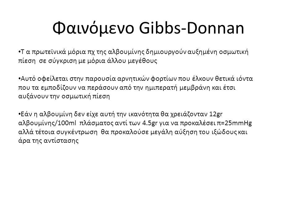 Φαινόμενο Gibbs-Donnan T α πρωτεϊνικά μόρια πχ της αλβουμίνης δημιουργούν αυξημένη οσμωτική πίεση σε σύγκριση με μόρια άλλου μεγέθους Αυτό οφείλεται σ