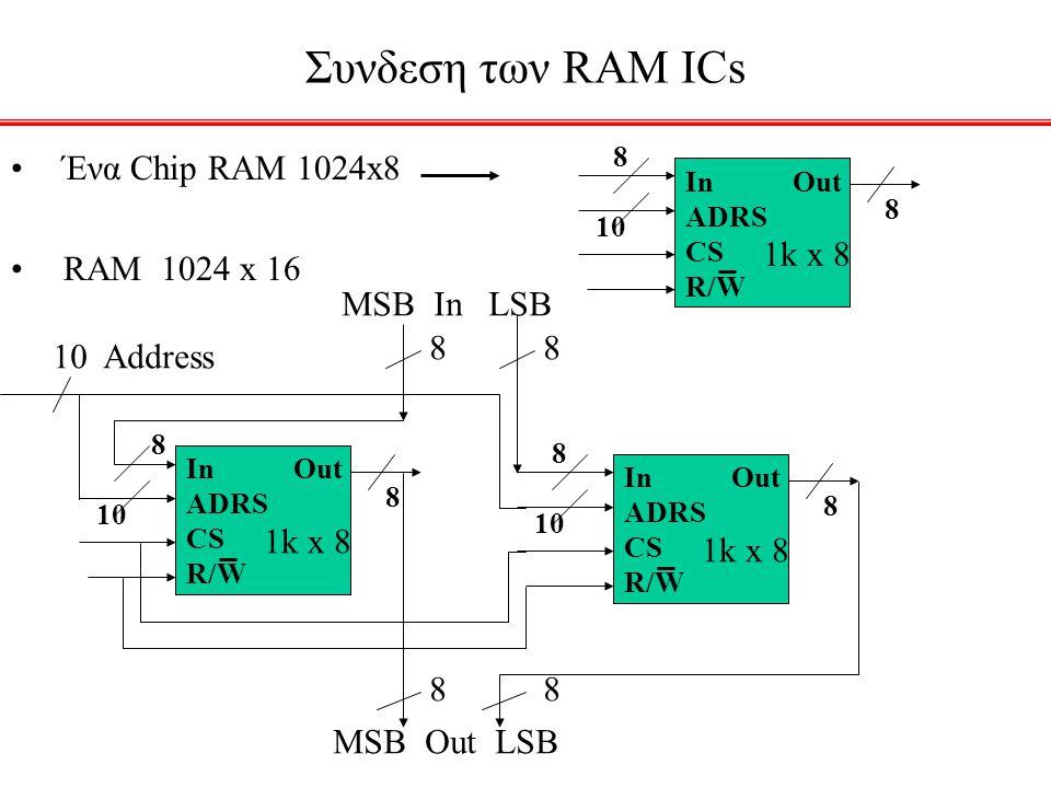 Συνδεση των RAM ICs Ένα Chip RAM 1024x8 RAM 1024 x 16 1k x 8 In Out ADRS CS R/W 8 8 10 1k x 8 In Out ADRS CS R/W 8 8 10 1k x 8 In Out ADRS CS R/W 8 8
