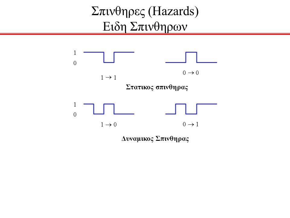 Σπινθηρες (Hazards) Ειδη Σπινθηρων 11  00  10  01  Στατικος σπινθηρας Δυναμικος Σπινθηρας 1 0 1 0
