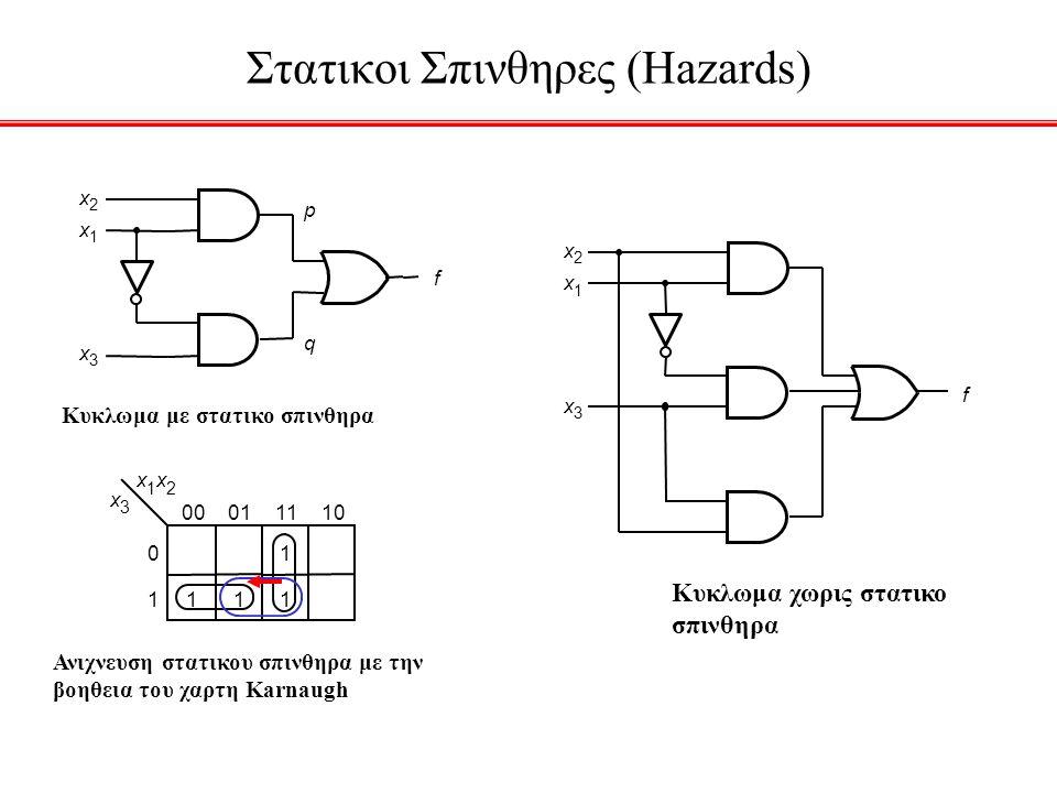 Στατικοι Σπινθηρες (Hazards) x 1 x 2 x 3 00011110 1 0 11 f x 3 1 1 x 1 x 2 p q x 3 x 1 x 2 f Κυκλωμα χωρις στατικο σπινθηρα Κυκλωμα με στατικο σπινθηρ
