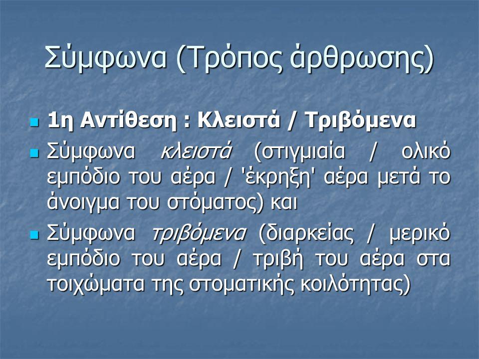 Σύμφωνα (Τρόπος άρθρωσης) 1η Αντίθεση : Κλειστά / Τριβόμενα 1η Αντίθεση : Κλειστά / Τριβόμενα Σύμφωνα κλειστά (στιγμιαία / ολικό εμπόδιο του αέρα / 'έ