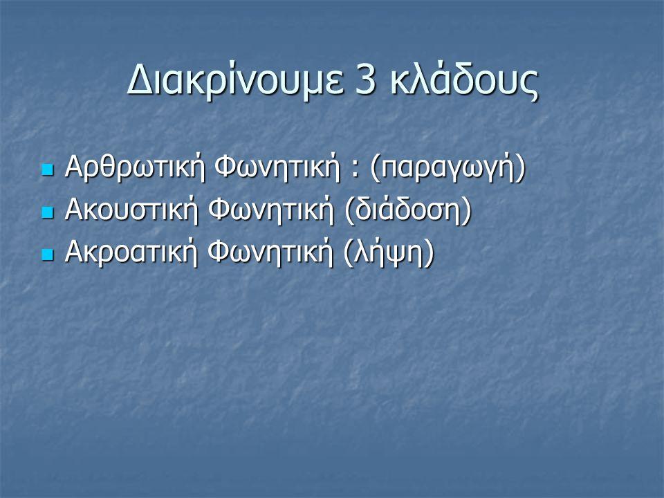 Ποιο το έργο της Φωνολογίας ; περιγραφή ενός φωνολογικού συστήματος περιγραφή ενός φωνολογικού συστήματος περιγραφή των φωνολογικών συνδυασμών περιγραφή των φωνολογικών συνδυασμών περιγραφή του λειτουργικού φορτίου περιγραφή του λειτουργικού φορτίου περιγραφή των μορφοφωνολογικών σχέσεων περιγραφή των μορφοφωνολογικών σχέσεων