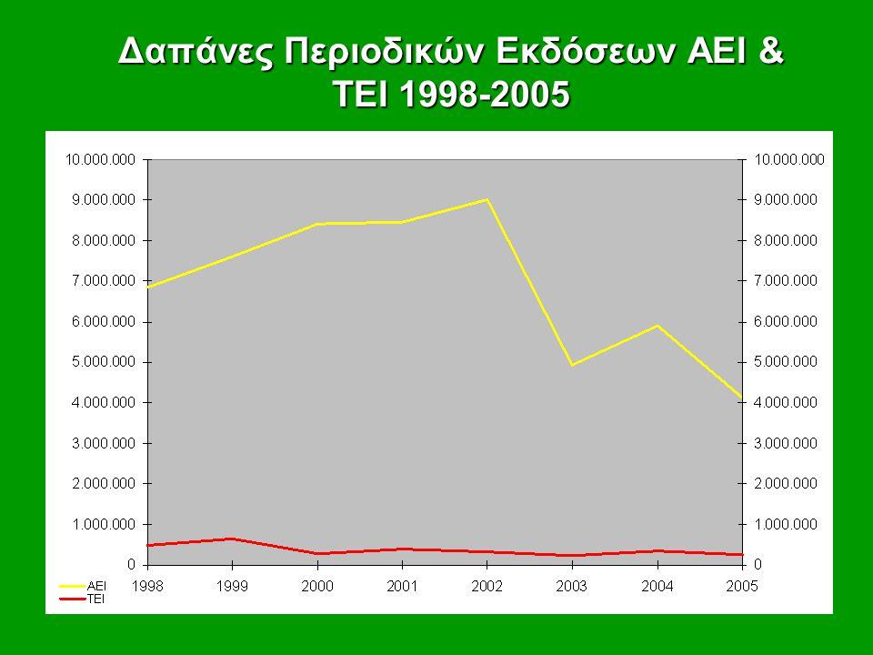 Δαπάνες Περιοδικών Εκδόσεων ΑΕΙ & ΤΕΙ 1998-2005