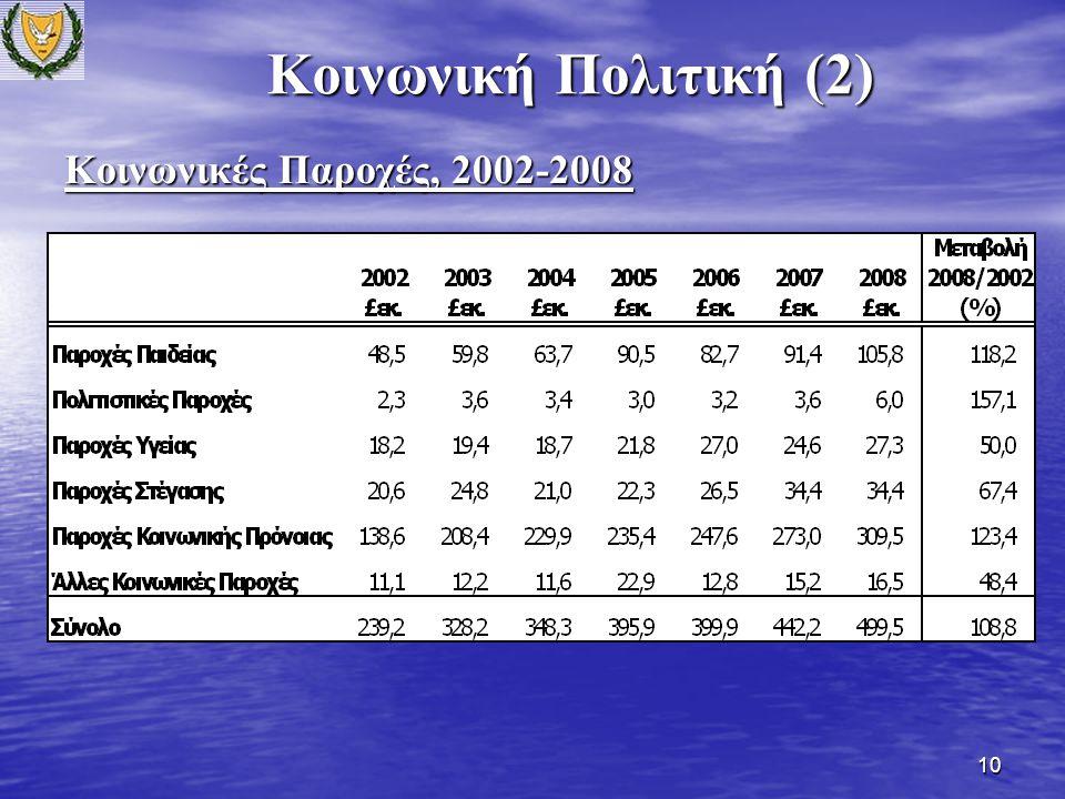 10 Κοινωνικές Παροχές, 2002-2008 Κοινωνική Πολιτική (2)