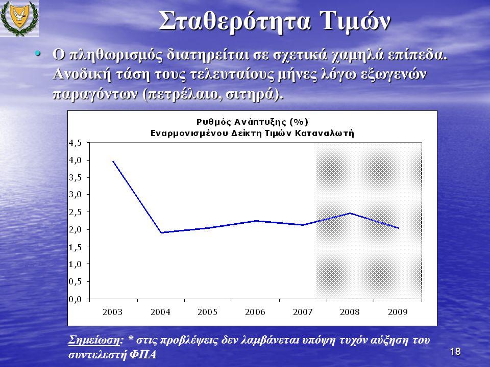 18 Ο πληθωρισμός διατηρείται σε σχετικά χαμηλά επίπεδα.