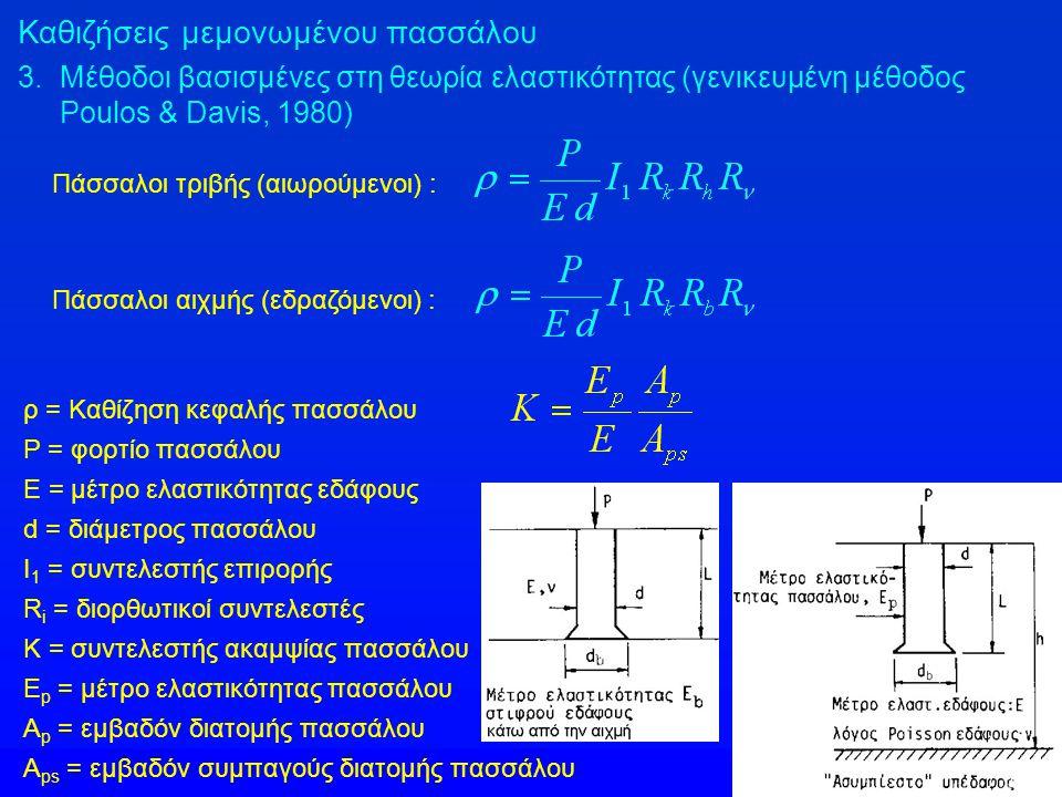 Καθιζήσεις μεμονωμένου πασσάλου 3.Μέθοδοι βασισμένες στη θεωρία ελαστικότητας (γενικευμένη μέθοδος Poulos & Davis, 1980) Πάσσαλοι τριβής (αιωρούμενοι)