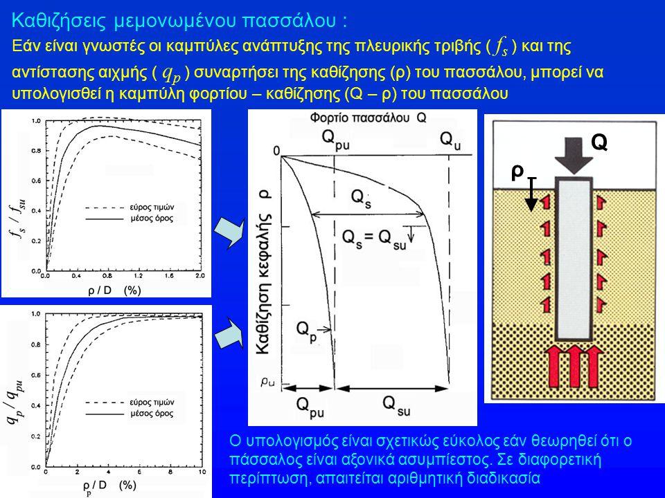 Καθιζήσεις μεμονωμένου πασσάλου 3.Μέθοδοι βασισμένες στη θεωρία ελαστικότητας (γενικευμένη μέθοδος Poulos & Davis, 1980) Πάσσαλοι τριβής (αιωρούμενοι) : Πάσσαλοι αιχμής (εδραζόμενοι) : ρ = Καθίζηση κεφαλής πασσάλου Ρ = φορτίο πασσάλου Ε = μέτρο ελαστικότητας εδάφους d = διάμετρος πασσάλου Ι 1 = συντελεστής επιρορής R i = διορθωτικοί συντελεστές Κ = συντελεστής ακαμψίας πασσάλου Ε p = μέτρο ελαστικότητας πασσάλου Α p = εμβαδόν διατομής πασσάλου Α ps = εμβαδόν συμπαγούς διατομής πασσάλου