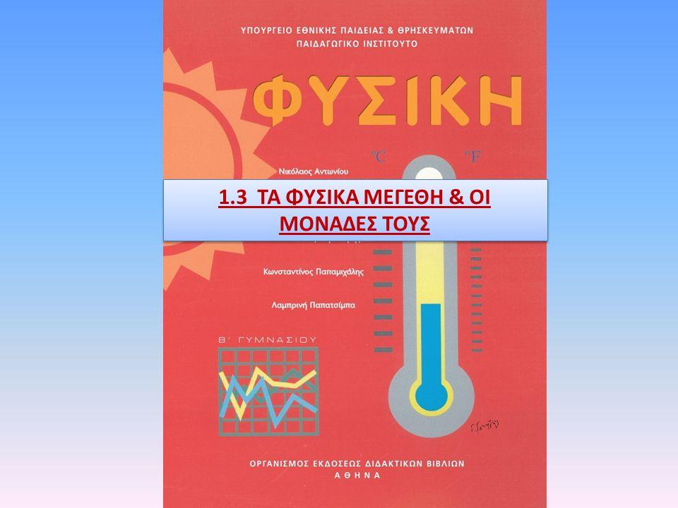 Μέγεθος Σύμβολο Μεγέθους Μονάδες Χρόνοςs (δευτερόλεπτα), min (λεπτά), h (ώρες) Μάζα g (γραμμάρια), kg (χιλιόγραμμα ή κιλά), tn (τόνοι) Θέση (Μετατόπιση) m (μέτρα), cm (εκατοστά), mm (χιλιοστά), km (χιλιόμετρα) Εμβαδόνm 2, cm 2, mm 2,km 2 Όγκος m 3,dm 3 (=L), cm 3 (= mL), mm 3, L (λίτρο), mL (μιλιλίτρο) Πυκνότητα g/mL = g/cm 3 kg/L = kg/dm 3 Κάθε μέγεθος παρουσιάζεται με ένα σύμβολο Κάθε μέγεθος το μετράμε σε συγκεκριμένες μονάδες