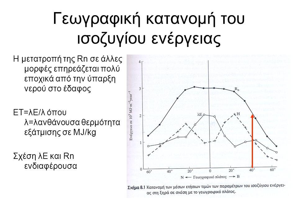 Γεωγραφική κατανομή του ισοζυγίου ενέργειας Η μετατροπή της Rn σε άλλες μορφές επηρεάζεται πολύ εποχικά από την ύπαρξη νερού στο έδαφος ΕΤ=λΕ/λ όπου λ