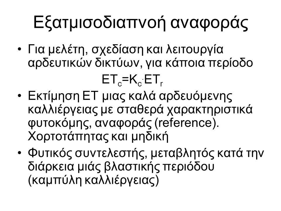 Εξατμισοδιαπνοή αναφοράς Για μελέτη, σχεδίαση και λειτουργία αρδευτικών δικτύων, για κάποια περίοδο ET c =K c. ET r Εκτίμηση ΕΤ μιας καλά αρδευόμενης