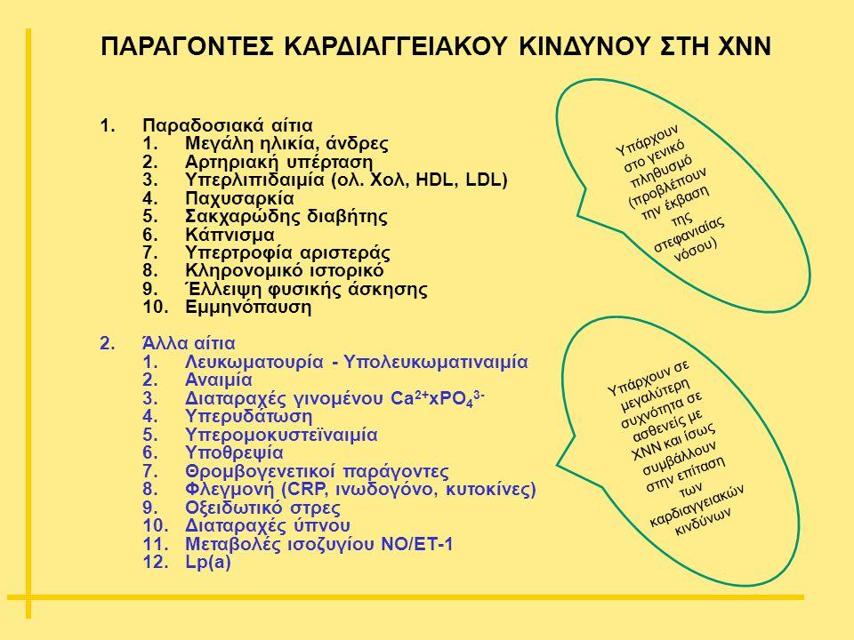 1.Παραδοσιακά αίτια 1.Μεγάλη ηλικία, άνδρες 2.Αρτηριακή υπέρταση 3.Υπερλιπιδαιμία (ολ. Χολ, HDL, LDL) 4.Παχυσαρκία 5.Σακχαρώδης διαβήτης 6.Κάπνισμα 7.