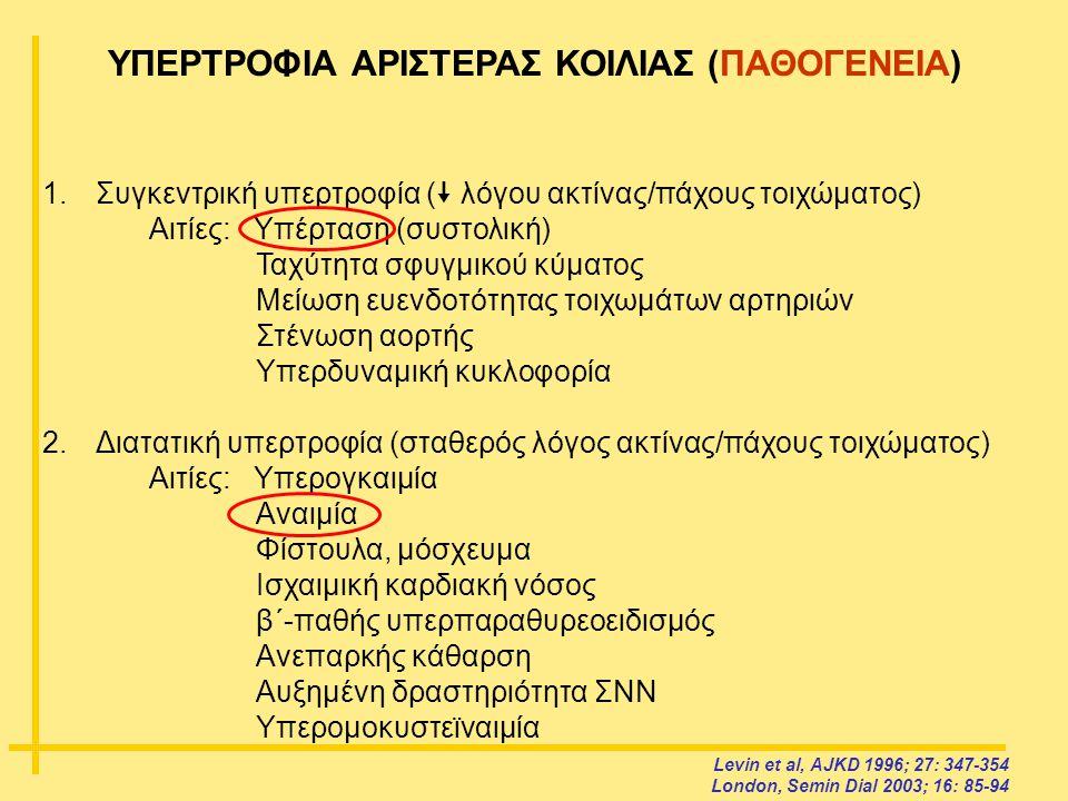 ΥΠΕΡΤΡΟΦΙΑ ΑΡΙΣΤΕΡΑΣ ΚΟΙΛΙΑΣ (ΠΑΘΟΓΕΝΕΙΑ) 1.Συγκεντρική υπερτροφία (  λόγου ακτίνας/πάχους τοιχώματος) Αιτίες: Υπέρταση (συστολική) Ταχύτητα σφυγμικο