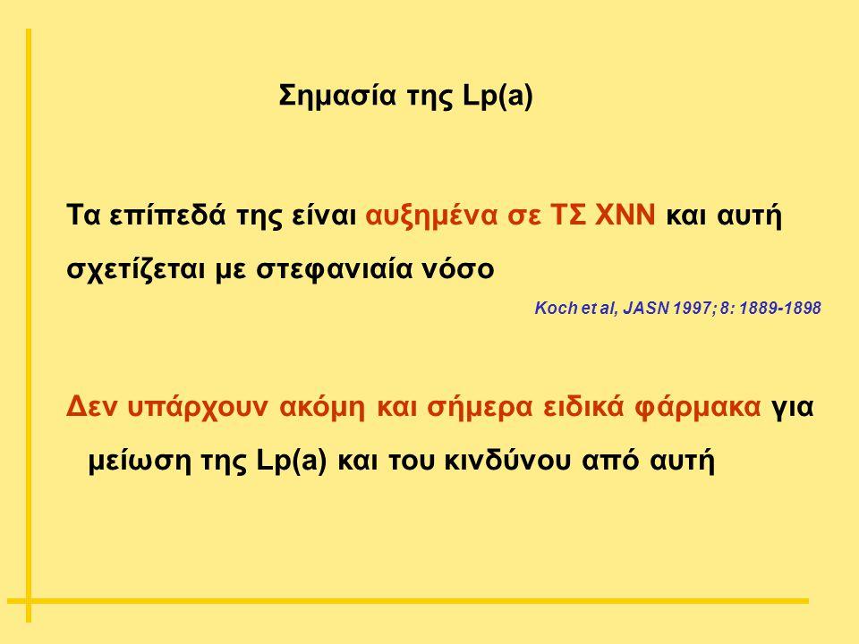 Σημασία της Lp(a) Τα επίπεδά της είναι αυξημένα σε ΤΣ ΧΝΝ και αυτή σχετίζεται με στεφανιαία νόσο Koch et al, JASN 1997; 8: 1889-1898 Δεν υπάρχουν ακόμ