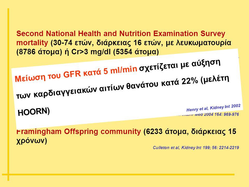 Second National Health and Nutrition Examination Survey mortality (30-74 ετών, διάρκειας 16 ετών, με λευκωματουρία (8786 άτομα) ή Cr>3 mg/dl (5354 άτο