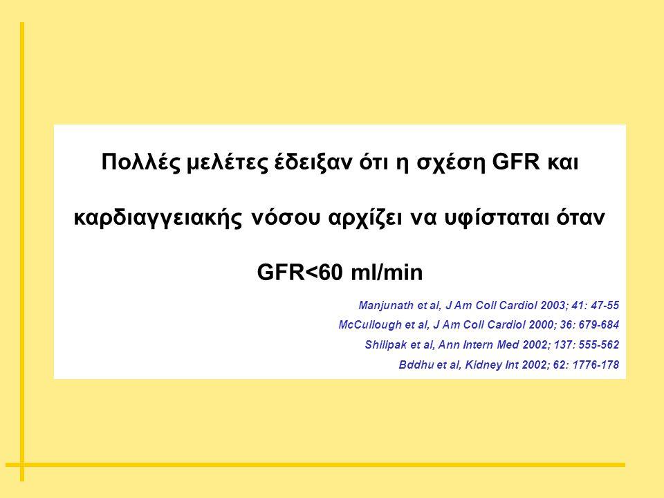 Πολλές μελέτες έδειξαν ότι η σχέση GFR και καρδιαγγειακής νόσου αρχίζει να υφίσταται όταν GFR<60 ml/min Manjunath et al, J Am Coll Cardiol 2003; 41: 4