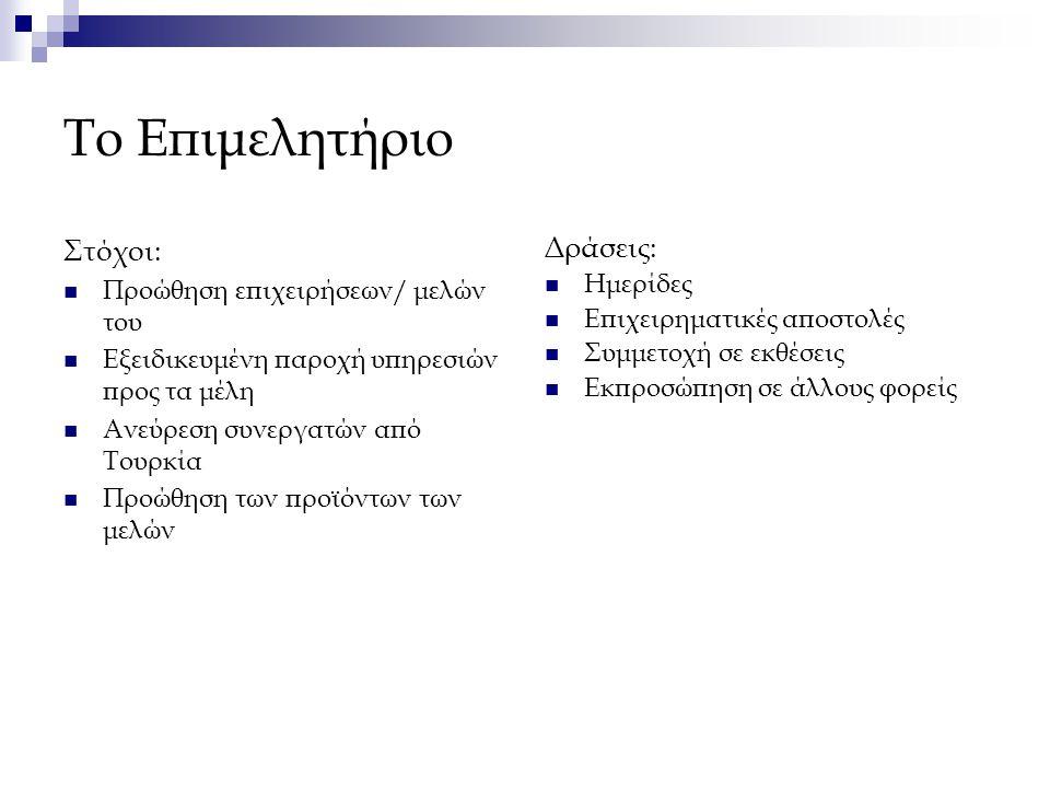 Το Επιμελητήριο Στόχοι: Προώθηση επιχειρήσεων/ μελών του Εξειδικευμένη παροχή υπηρεσιών προς τα μέλη Ανεύρεση συνεργατών από Τουρκία Προώθηση των προϊόντων των μελών Δράσεις: Ημερίδες Επιχειρηματικές αποστολές Συμμετοχή σε εκθέσεις Εκπροσώπηση σε άλλους φορείς