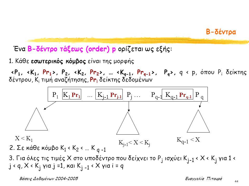 Βάσεις Δεδομένων 2004-2005 Ευαγγελία Πιτουρά 44 Β-δέντρα Ένα Β-δέντρο τάξεως (order) p ορίζεται ως εξής: 1. Κάθε εσωτερικός κόμβος είναι της μορφής, P