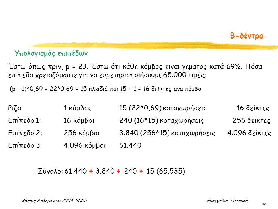 Βάσεις Δεδομένων 2004-2005 Ευαγγελία Πιτουρά 48 Β-δέντρα Υπολογισμός επιπέδων Έστω όπως πριν, p = 23. Έστω ότι κάθε κόμβος είναι γεμάτος κατά 69%. Πόσ