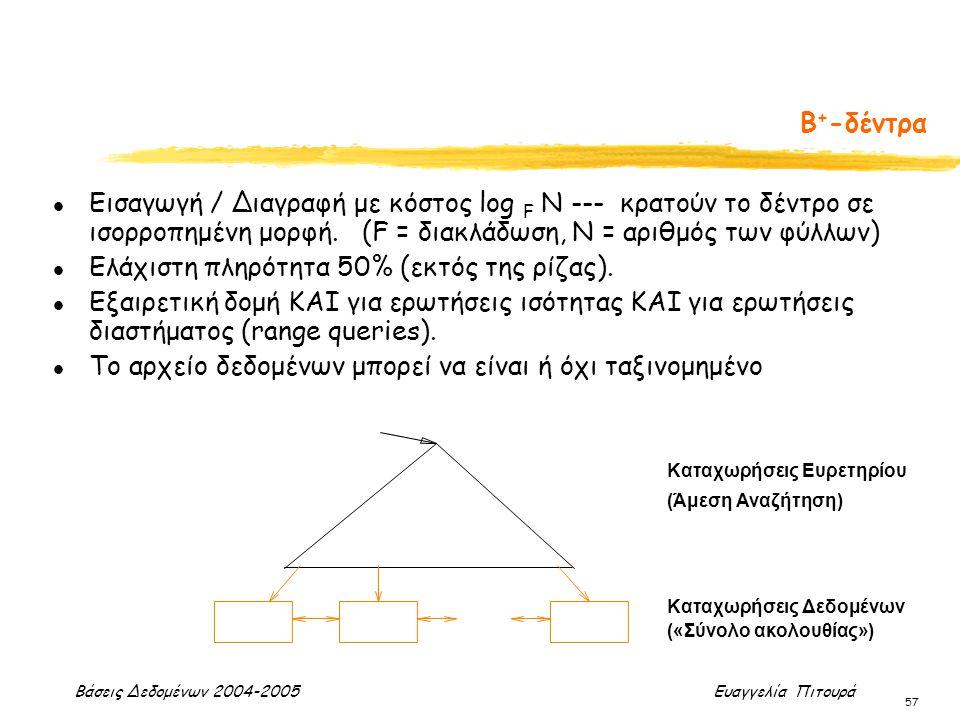Βάσεις Δεδομένων 2004-2005 Ευαγγελία Πιτουρά 57 l Εισαγωγή / Διαγραφή με κόστος log F N --- κρατούν το δέντρο σε ισορροπημένη μορφή. (F = διακλάδωση,
