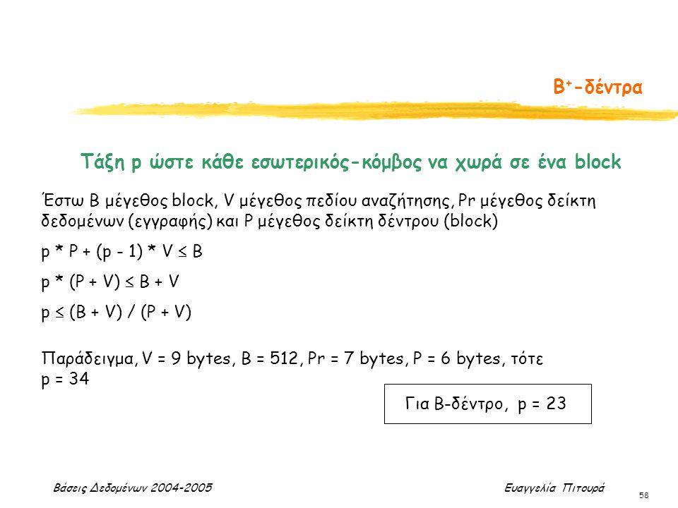 Βάσεις Δεδομένων 2004-2005 Ευαγγελία Πιτουρά 58 Β + -δέντρα Τάξη p ώστε κάθε εσωτερικός-κόμβος να χωρά σε ένα block Έστω Β μέγεθος block, V μέγεθος πε