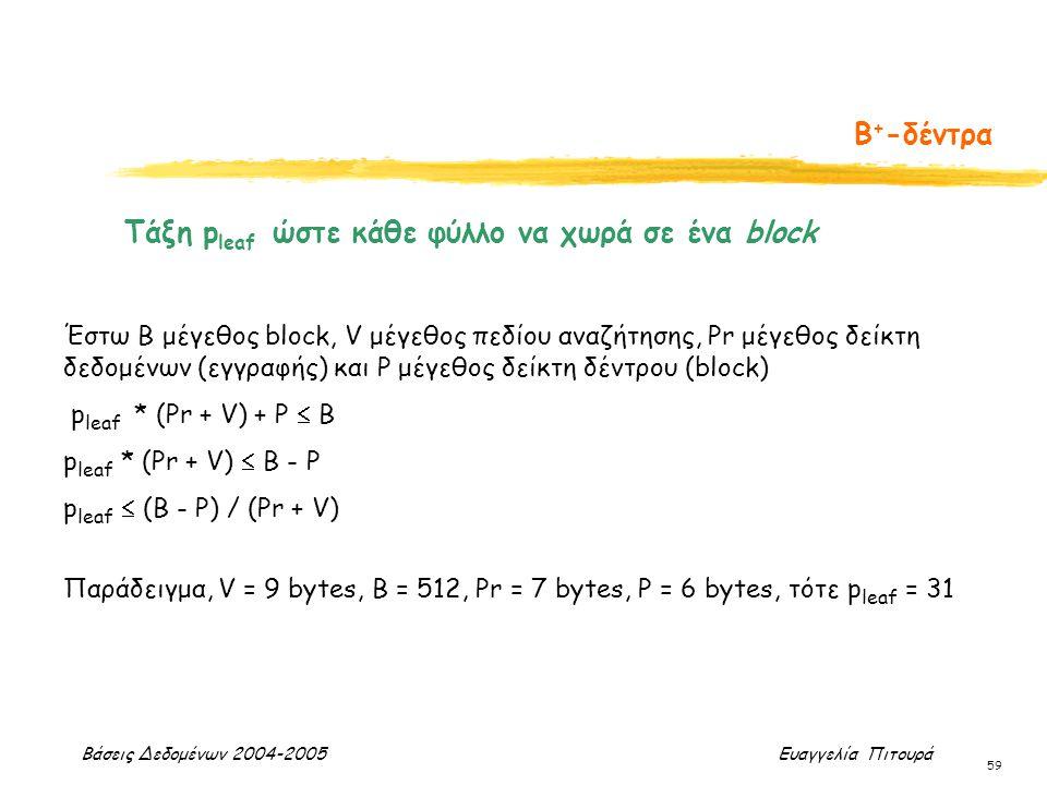 Βάσεις Δεδομένων 2004-2005 Ευαγγελία Πιτουρά 59 Β + -δέντρα Τάξη p leaf ώστε κάθε φύλλο να χωρά σε ένα block Έστω Β μέγεθος block, V μέγεθος πεδίου αν