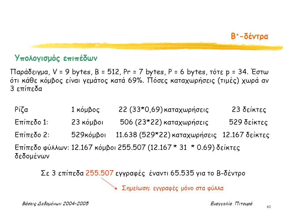 Βάσεις Δεδομένων 2004-2005 Ευαγγελία Πιτουρά 60 Β + -δέντρα Υπολογισμός επιπέδων Παράδειγμα, V = 9 bytes, B = 512, Pr = 7 bytes, P = 6 bytes, τότε p =