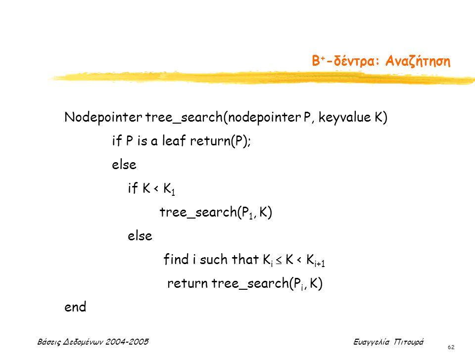Βάσεις Δεδομένων 2004-2005 Ευαγγελία Πιτουρά 62 Β + -δέντρα: Αναζήτηση Nodepointer tree_search(nodepointer P, keyvalue K) if P is a leaf return(P); el