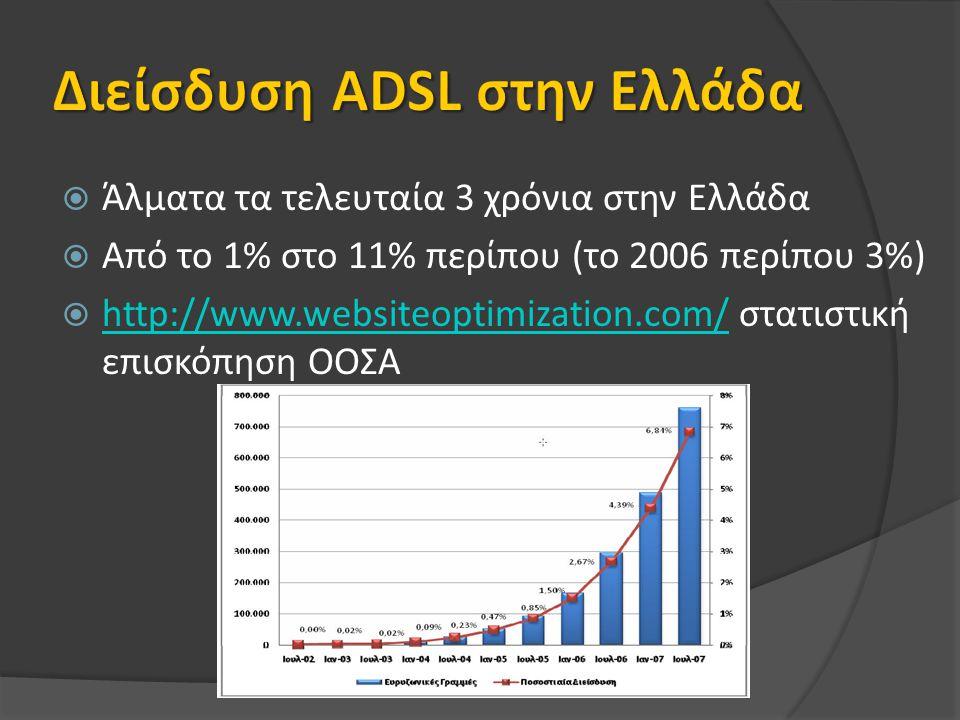  Άλματα τα τελευταία 3 χρόνια στην Ελλάδα  Από το 1% στο 11% περίπου (το 2006 περίπου 3%)  http://www.websiteoptimization.com/ στατιστική επισκόπηση ΟΟΣΑ http://www.websiteoptimization.com/