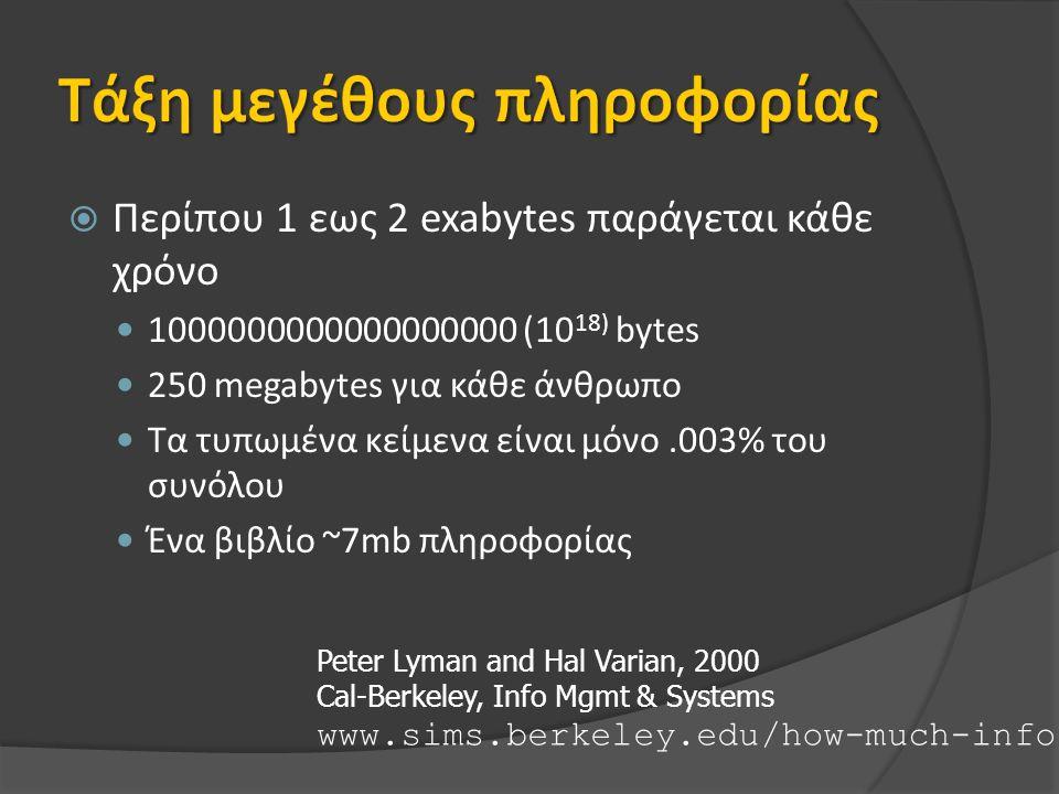  Περίπου 1 εως 2 exabytes παράγεται κάθε χρόνο 1000000000000000000 (10 18) bytes 250 megabytes για κάθε άνθρωπο Τα τυπωμένα κείμενα είναι μόνο.003% του συνόλου Ένα βιβλίο ~7mb πληροφορίας Peter Lyman and Hal Varian, 2000 Cal-Berkeley, Info Mgmt & Systems www.sims.berkeley.edu/how-much-info
