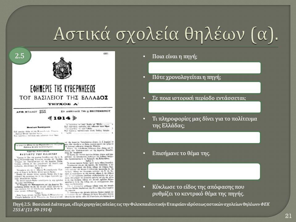 Ποια είναι η πηγή ; Πότε χρονολογείται η πηγή ; Σε ποια ιστορική περίοδο εντάσσεται ; Τι πληροφορίες μας δίνει για το πολίτευμα της Ελλάδας ; Επισήμαν