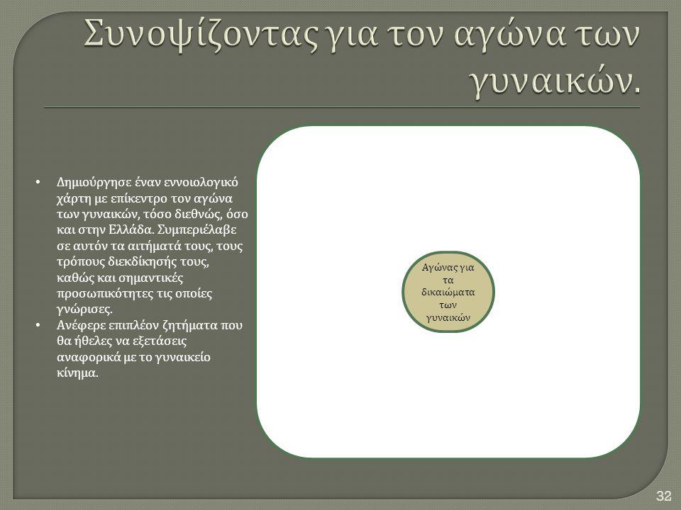 32 Δημιούργησε έναν εννοιολογικό χάρτη με επίκεντρο τον αγώνα των γυναικών, τόσο διεθνώς, όσο και στην Ελλάδα. Συμπεριέλαβε σε αυτόν τα αιτήματά τους,