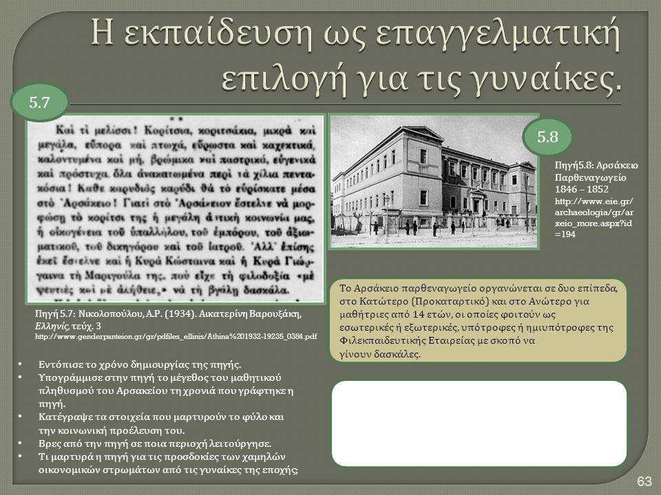 63 Πηγή 5.7: Νικολοπούλου, Α. Ρ. (1934). Αικατερίνη Βαρουξάκη, Ελληνίς, τεύχ. 3 http://www.genderpanteion.gr/gr/pdfiles_ellinis/Athina%201932-19235_03