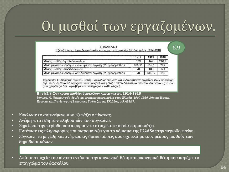 64 Πηγή 5.9: Σύγκριση μισθών δασκάλων και εργατών, 1914-1918 Ρηγινός, Μ. Παραγωγικές δομές και εργατικά ημερομίσθια στην Ελλάδα, 1909-1936, Αθήνα : Ίδ
