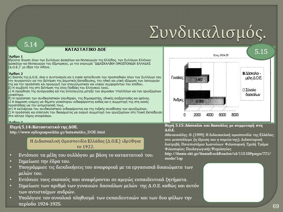 69 Η Διδασκαλική Ομοσ π ονδία Ελλάδας ( Δ. Ο. Ε.) ιδρύθηκε το 1922. Πηγή 5.14: Καταστατικό της ΔΟΕ. http://www.syllogosperiklis.gr/katastatiko_DOE.htm