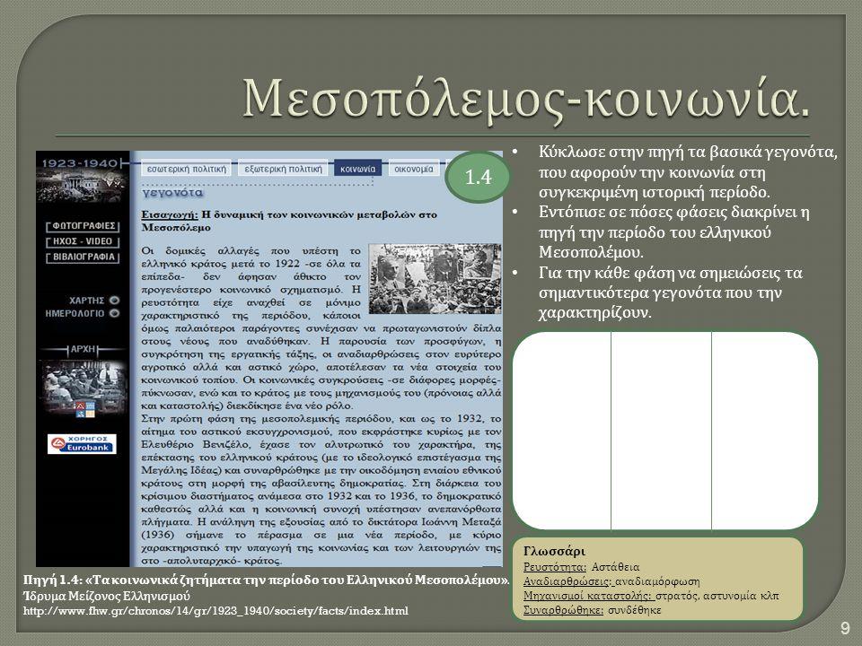 Πηγή 1.4: « Τα κοινωνικά ζητήματα την περίοδο του Ελληνικού Μεσοπολέμου ». Ίδρυμα Μείζονος Ελληνισμού http://www.fhw.gr/chronos/14/gr/1923_1940/societ