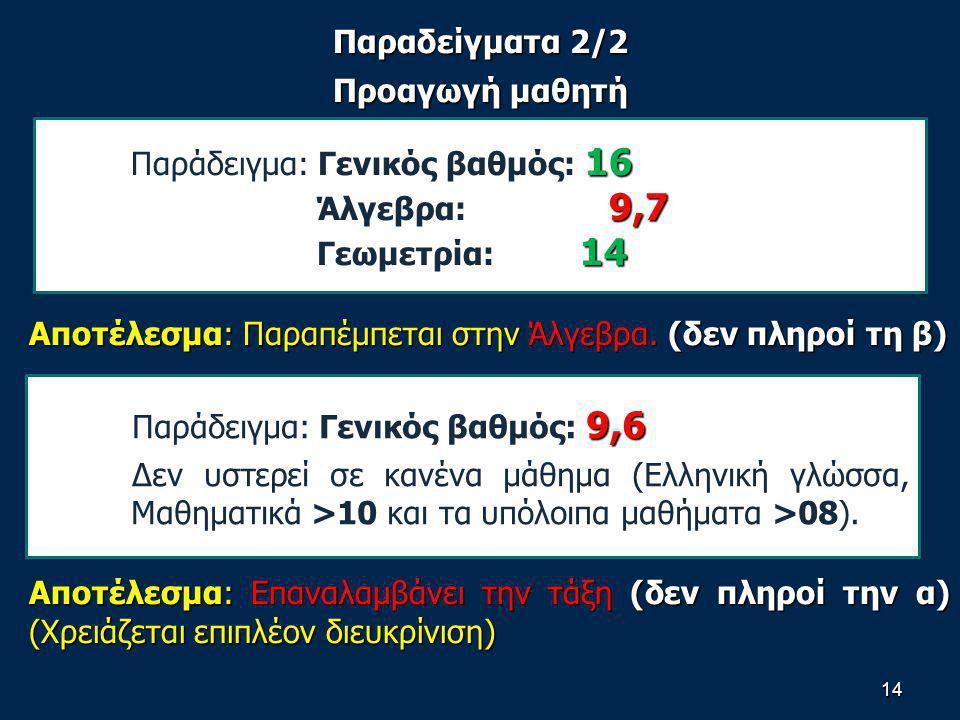 Παραδείγματα 2/2 Προαγωγή μαθητή Αποτέλεσμα: Παραπέμπεται στην Άλγεβρα.