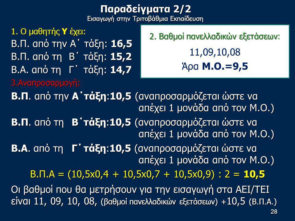 Παραδείγματα 2/2 Εισαγωγή στην Τριτοβάθμια Εκπαίδευση 1.
