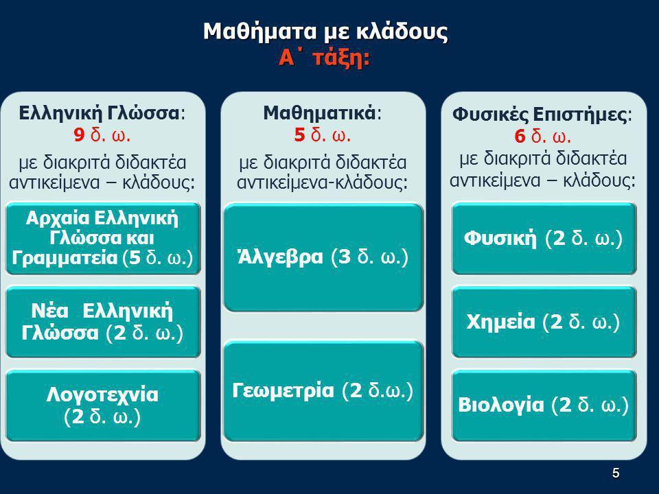 5 Ελληνική Γλώσσα: 9 δ.ω.