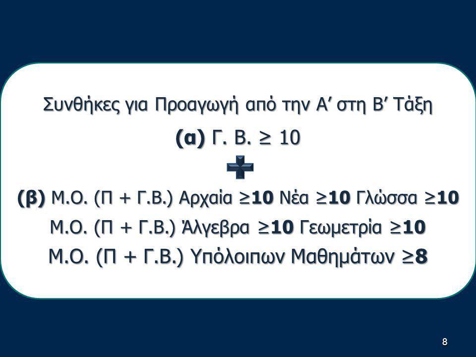 8 Συνθήκες για Προαγωγή από την Α' στη Β' Τάξη (α) Γ.