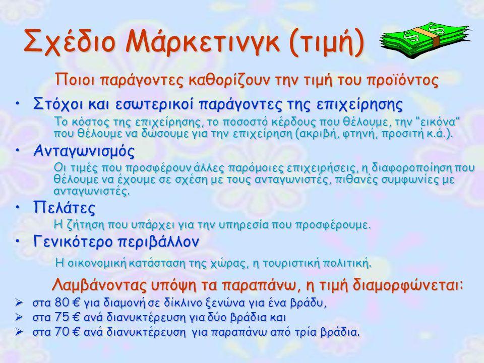 Σχέδιο Μάρκετινγκ (προώθηση) Μέσα Προώθησης:Μέσα Προώθησης:  τηλεοπτική διαφήμιση  ραδιοφωνική διαφήμιση  διαφημιστική καταχώρηση στον τύπο  ανάπτυξη επικοινωνίας από στόμα σε στόμα  Internet: http://lyk-feron.evr.sch.gr  Infokiosk